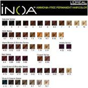 Tube Coloration Inoa L'Oréal 60 ML