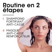 Shampoing Inforcer L'Oréal Professionnel 300 ML