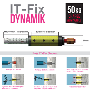 IT-Fix Dynamik