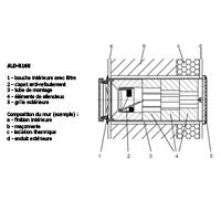 Kit VMC entrée d'air ALD-R 160 LUNOS