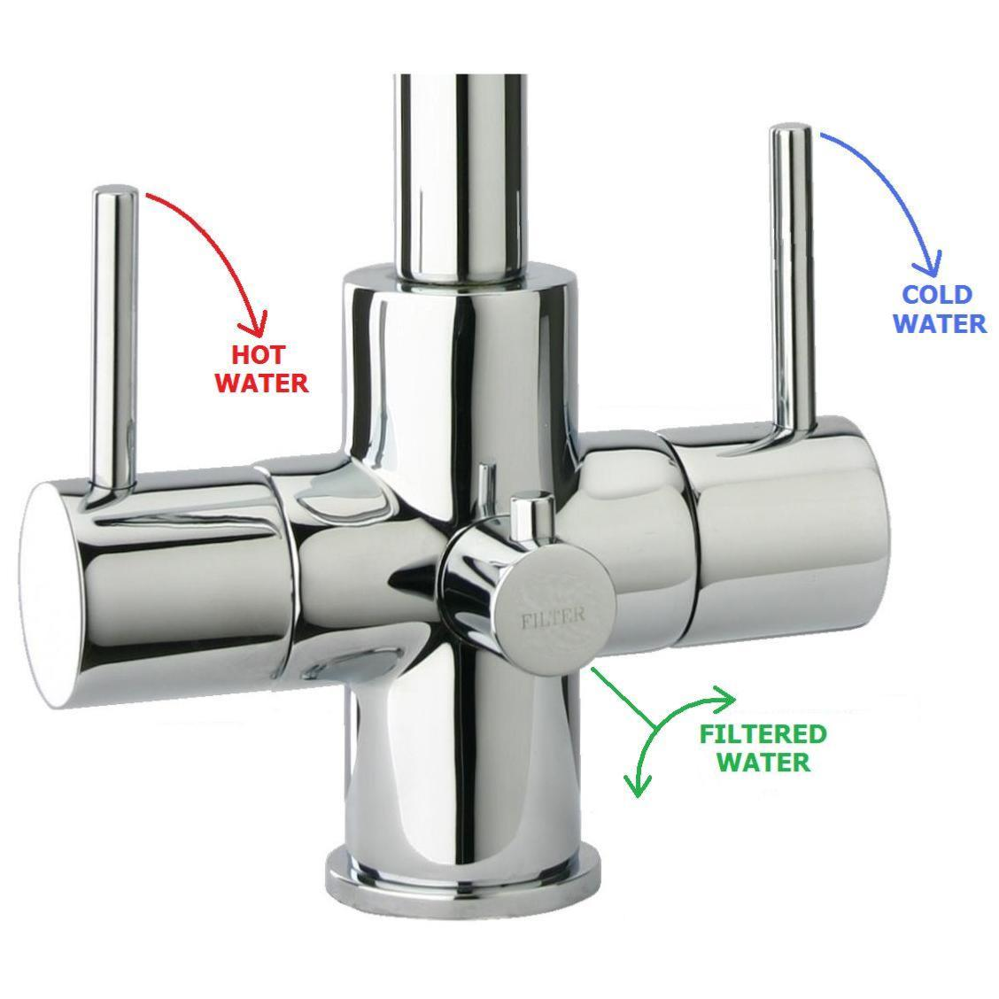 Verona 3 Lever, 3-Way Kitchen Filter Tap Brushed Steel