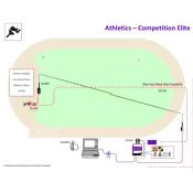 Package Compétition Elite Athlétisme