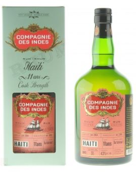 La Compagnie des Indes Haïti 11 ans 59.4%