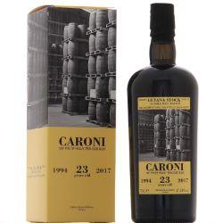 Caroni 23 ans Trinidad 57.18%