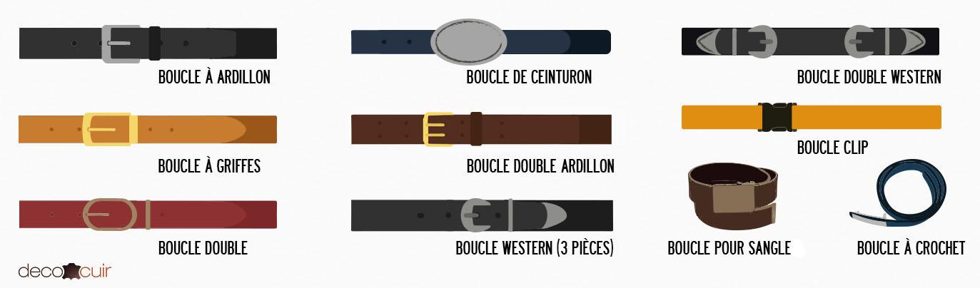 boucles de ceinture schéma