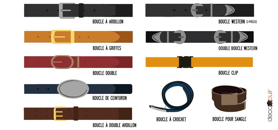 choix de la boucle de ceinture
