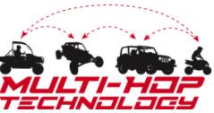 UClear - MULTI-HOP TECHNOLOGIE