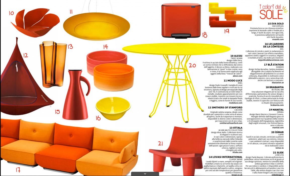 dentrocasa para la colección color amarillo melamina