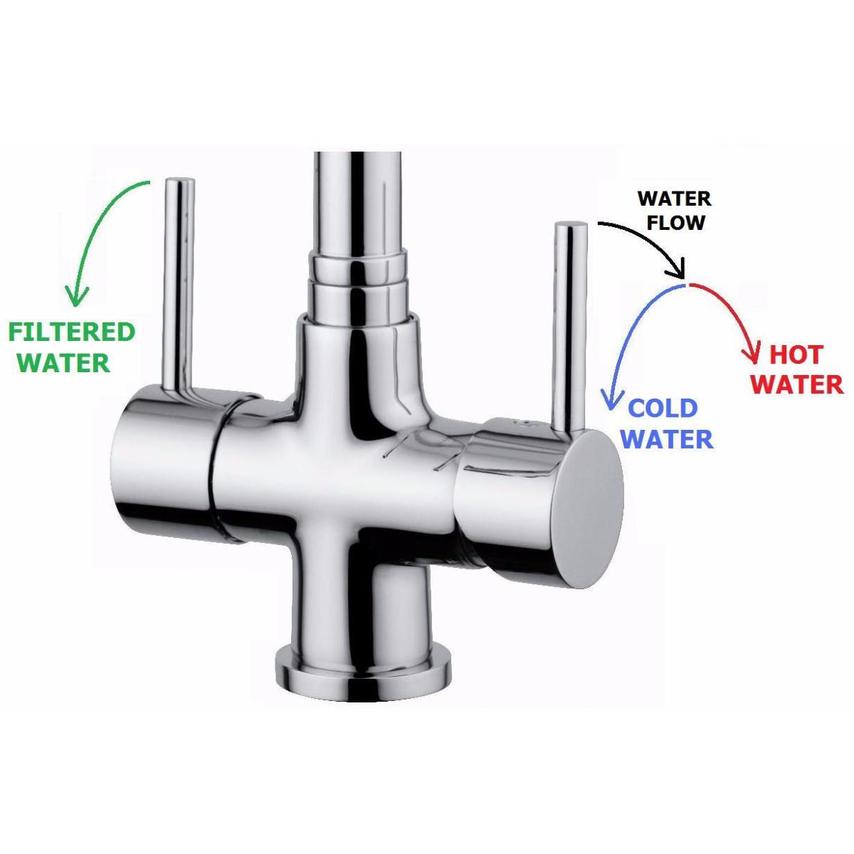 Verona 2 Lever, 3 Way Kitchen Tap Chrome & Inline Drinking Water System
