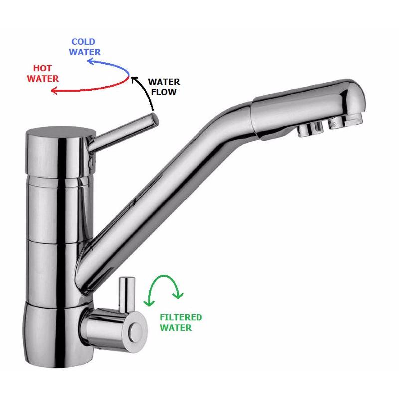 Filtra 3-Way Kitchen Filter Tap Chrome